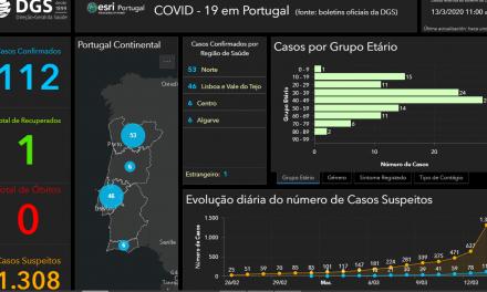 """<span class=""""entry-title-primary"""">Iberia, em estado de alarma. Conheça a situação em Portugal</span> <span class=""""entry-subtitle"""">Escolas fechadas e espaços comerciais de acesso restrito são algumas das medidas impostas pelo governo luso</span>"""